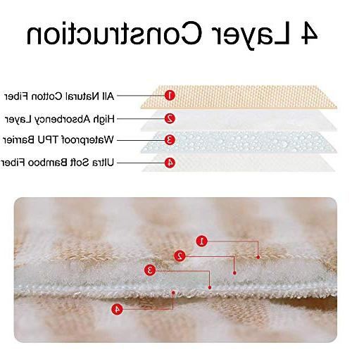 """Komica Baby Pad - Cotton Protective Layers Sheets for Children Size 24"""""""
